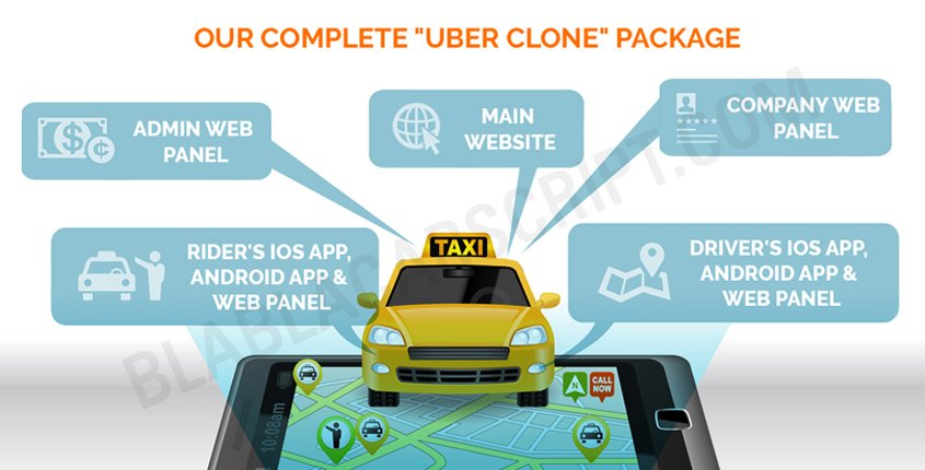 Our complete uber clone package