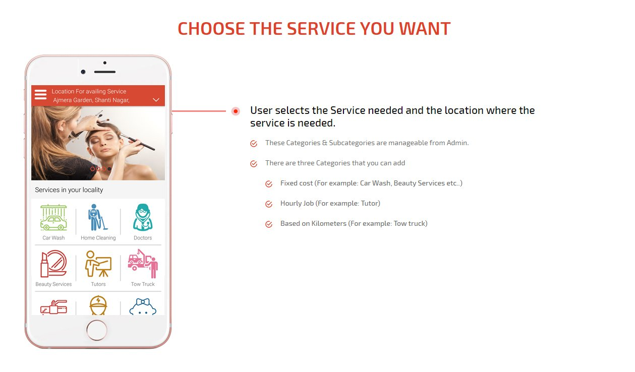 Choose service you want