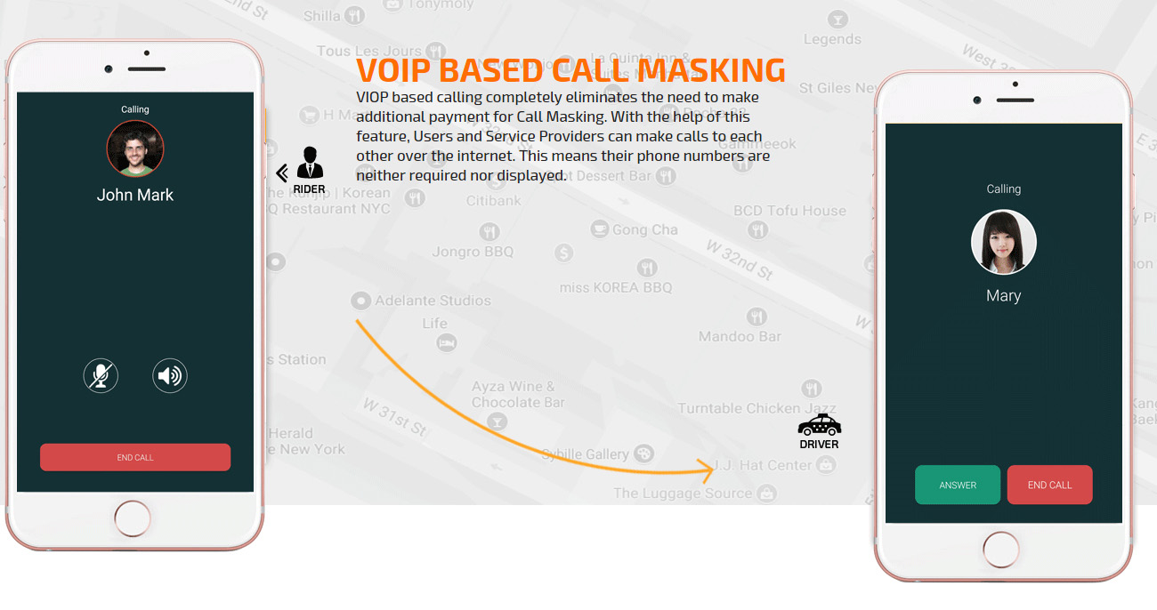 Customer and Worker Voip based call masking