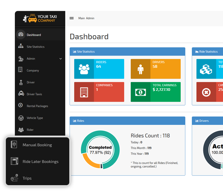 Image result for Uber layout of the Dispatcher Dashboard