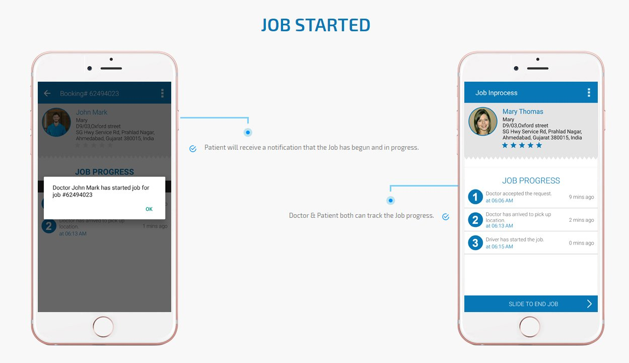 patient and physiotherapist app job started screen